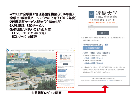 京都 文教 大学 ユニパ